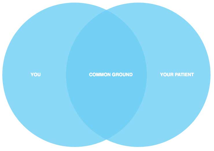 blue venn diagram of you and your patient connected by common ground